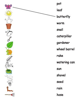 """Garden Unit"" vocabulary"