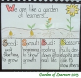 Garden of Learners Poster