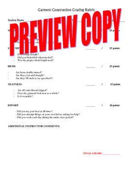 Garment Construction Sewing Grading Rubric for Fashion Design FCS Courses