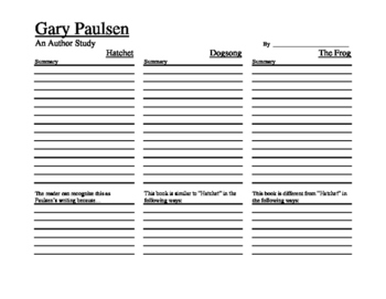 Gary Paulsen Author Study