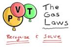 Chemistry: Gas Law