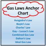 Gas Laws Anchor Chart - Three Sizes