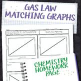Gas Law Graph Matching Chemistry Homework Worksheet