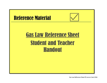 Gas Law Reference Sheet