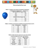 Gas Laws Common Core Chemistry Activity