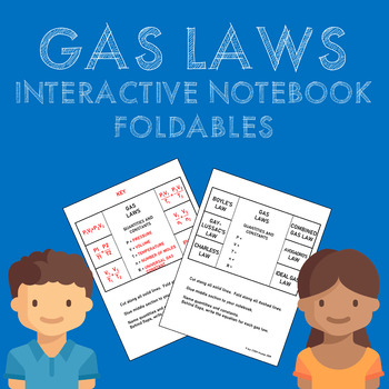 Gas Laws Interactive Notebook INB Foldable
