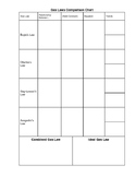 Gas Laws Notes Table