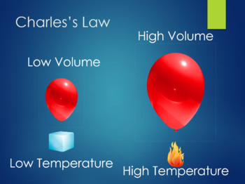 Gas Laws PowerPoint for Chemistry