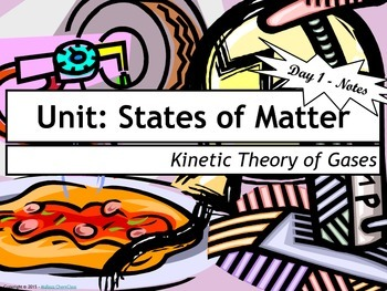 States of Matter: Set of 6 Power Points!