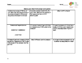 Gas Laws Tic Tac Toe Group Review Activity