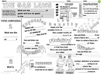 Gas Laws Cornell Doodle Notes : Boyle's, Charles's, Gay-Lussac's Laws