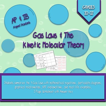 Gas Laws And The Kinetic Molecular Theory Summary Chart By Chemical