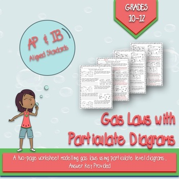 Gas Laws with Particulate Diagrams