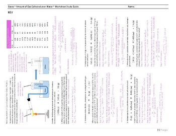 Gases ~ Amount of Gas Collected over Water ~ Worksheet Study Guide