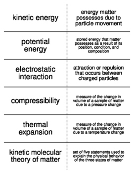Gases, Liquids, and Solids Vocabulary Flash Cards for General Chemistry