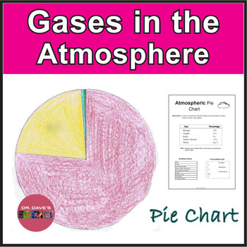 Gases in the Atmosphere