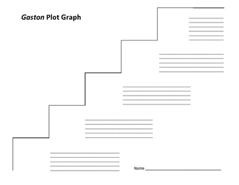 Gaston Plot Graph - William Saroyan