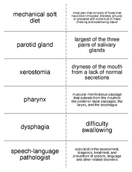 Gastrointestinal and Accessory Organ Problems Flash Cards