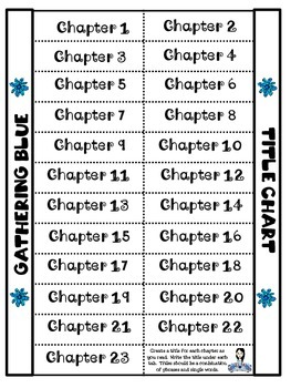 Gathering Blue Interactive Notebook Title Chart (Lois Lowry)