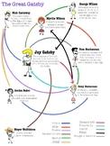 Gatsby Character Maps