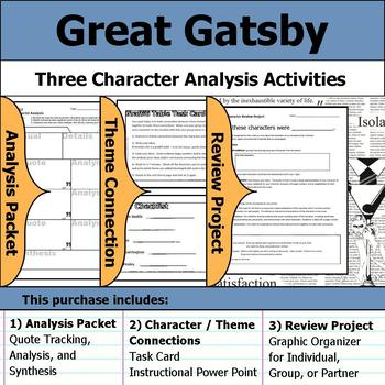 Great Gatsby - Character Analysis: Packet, Theme Connections, & Project