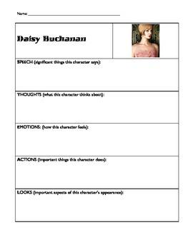 Gatsby Characterization Activity