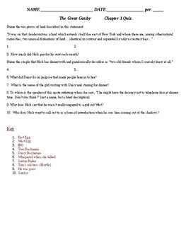 Gatsby - Reading Checks for Each Chapter w Answer Key