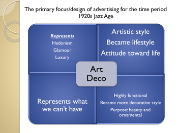 Gatsby: The Jazz Age/Art Deco Colors and Style - Focus on Advertising