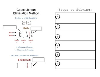 Gauss-Jordan Method of Solving Systems Notes and Practice