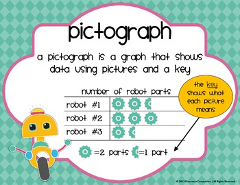 Gearin' Up for Graphs Pack *CCSS (line & bar graphs, pictographs, tally charts)