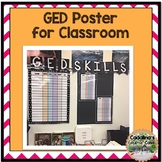 Ged Classroom Poster