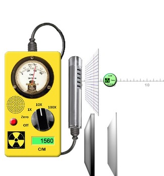 Geiger Counter and Radioactivity