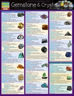 Gemstone & Crystal Properties - QuickStudy Guide