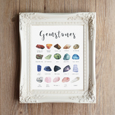 Gemstones Poster