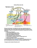 Gemstones and the Rock Cycle