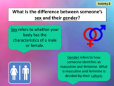 Gender Equality - 2 hours of resources