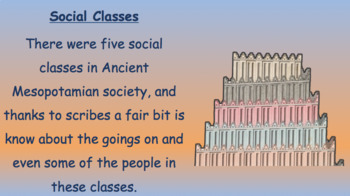 Classes and Gender in Ancient Mesopotamia Pack