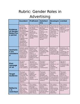 Gender Roles in Media Advertising