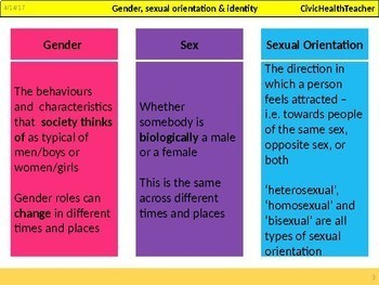Different types of sexual orientations