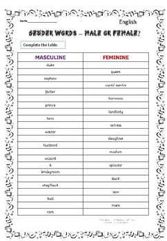 Gender Words - Masculine and Feminine