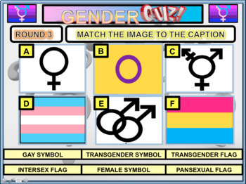 Gender and Sexuality 2018 Quiz