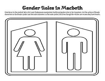 Gender in Macbeth