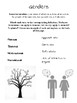 Genders - Ontario Grade 8 Health Curriculum