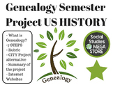 Genealogy Project US HISTORY