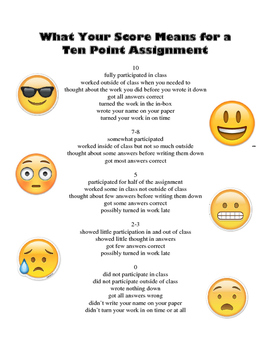 General 10 Point Assignment Rubric
