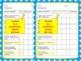 General All-Purpose Rubrics to Assess Student Writing Tasks