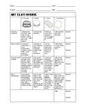 General Art Class Rubric for Middle School Art Projects