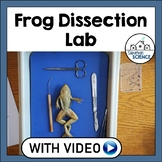 Basic Biology: Frog Dissection Laboratory [Distance Learni