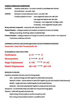 General Chemistry Quick Overview and Review
