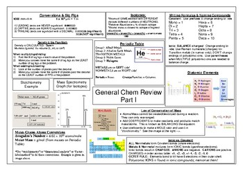 General Chemistry Review/Summary/Distillation Sheet by Chem Queen